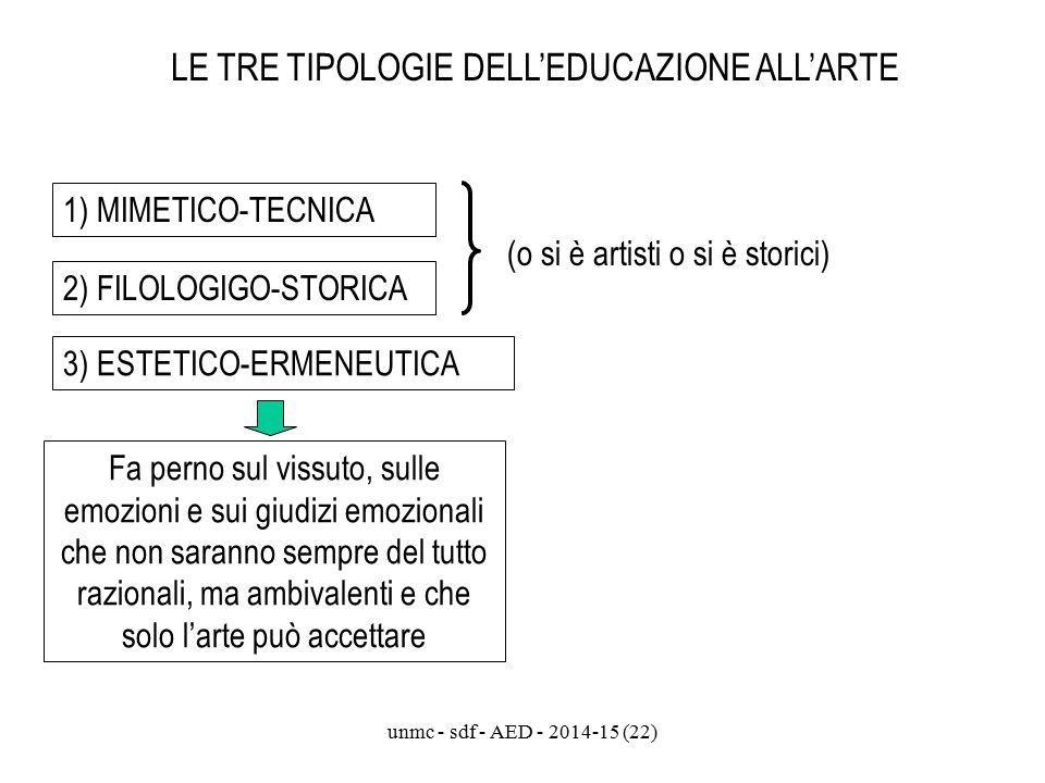 LE TRE TIPOLOGIE DELL'EDUCAZIONE ALL'ARTE
