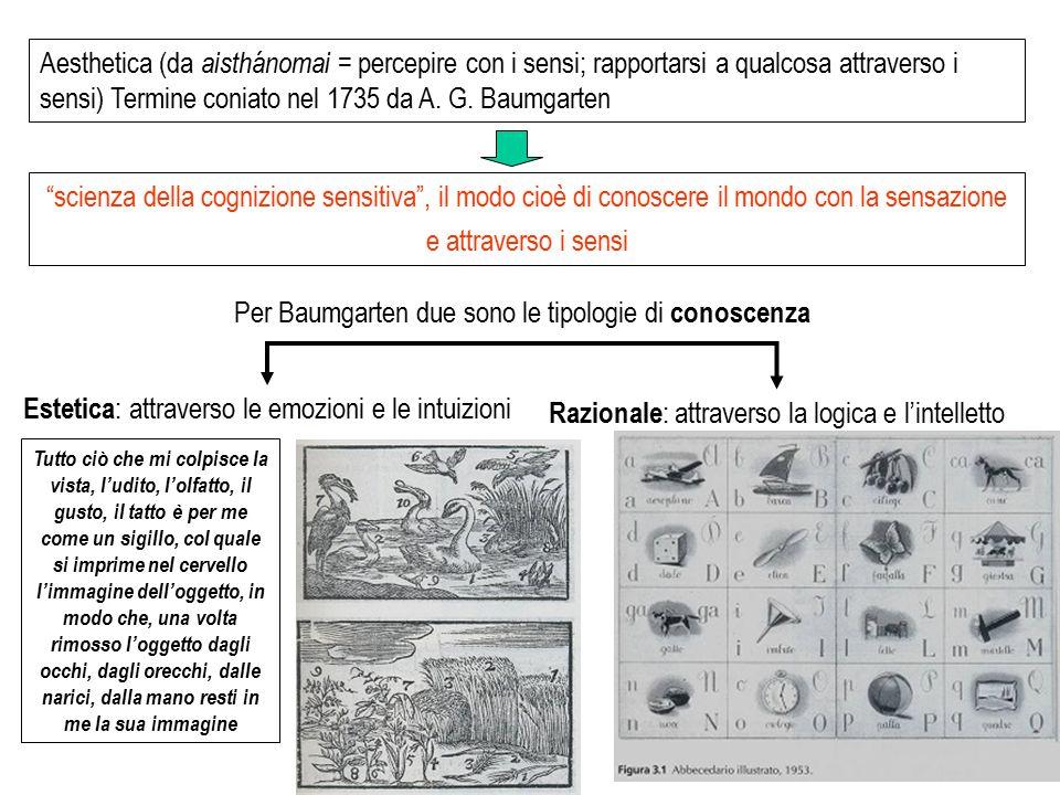 Per Baumgarten due sono le tipologie di conoscenza