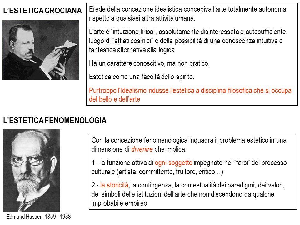 L'ESTETICA FENOMENOLOGIA