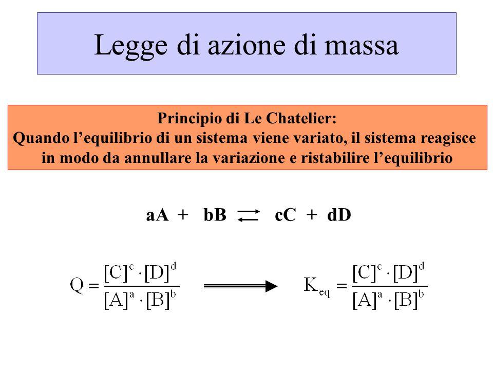 Legge di azione di massa