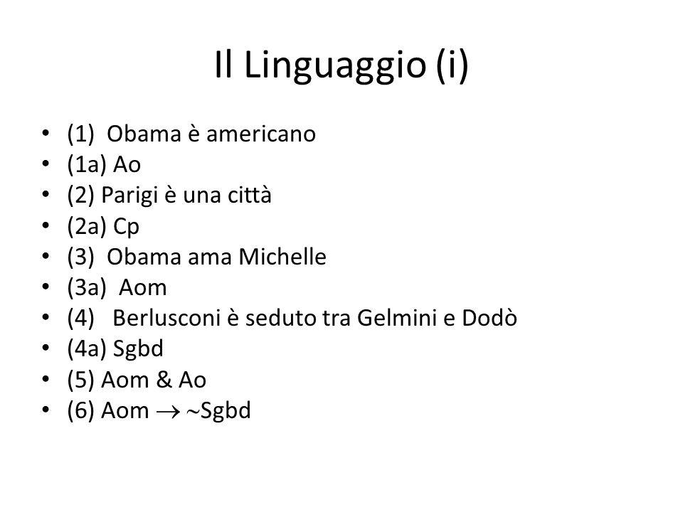 Il Linguaggio (i) (1) Obama è americano (1a) Ao (2) Parigi è una città