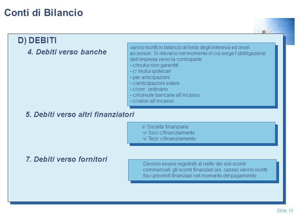 Conti di Bilancio D) DEBITI 4. Debiti verso banche