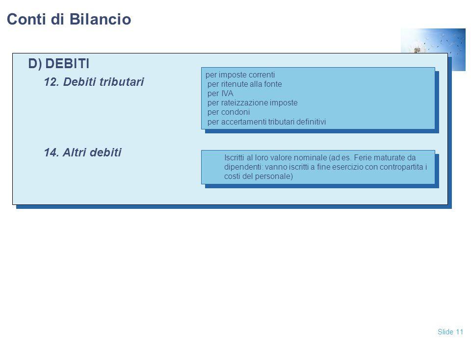 Conti di Bilancio D) DEBITI 12. Debiti tributari 14. Altri debiti