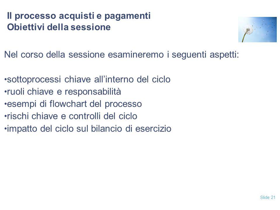 Il processo acquisti e pagamenti Obiettivi della sessione