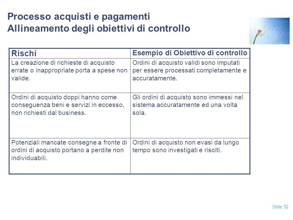 Processo acquisti e pagamenti Allineamento degli obiettivi di controllo