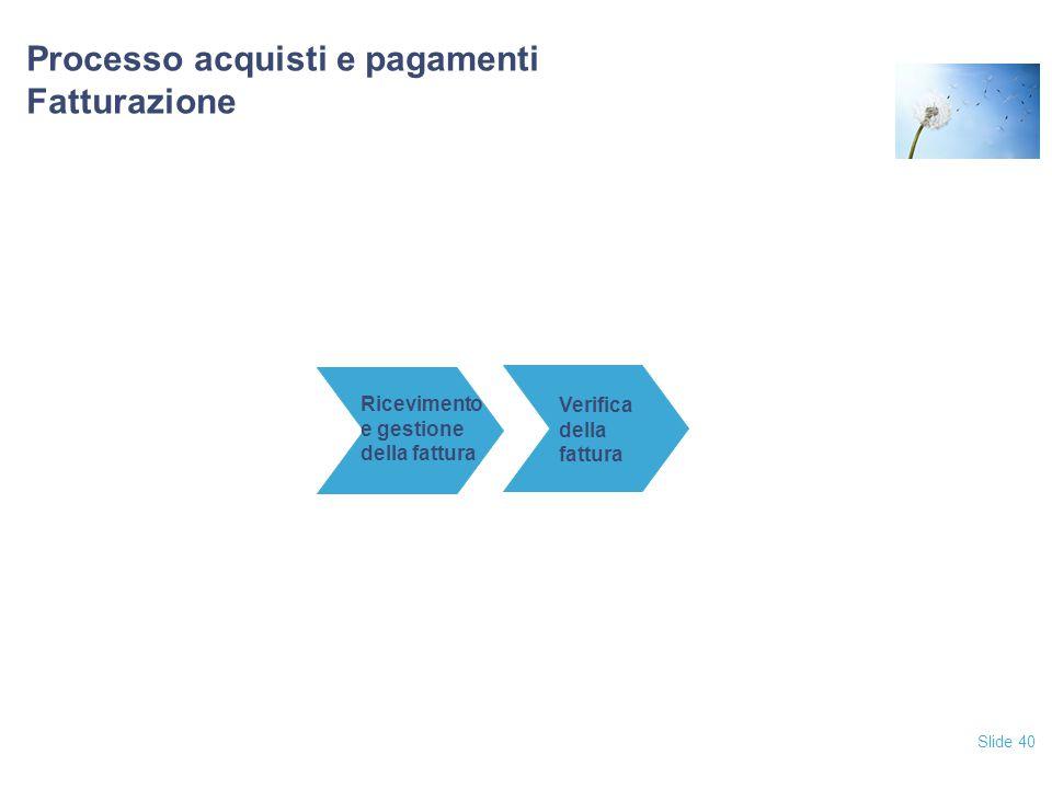 Processo acquisti e pagamenti Fatturazione