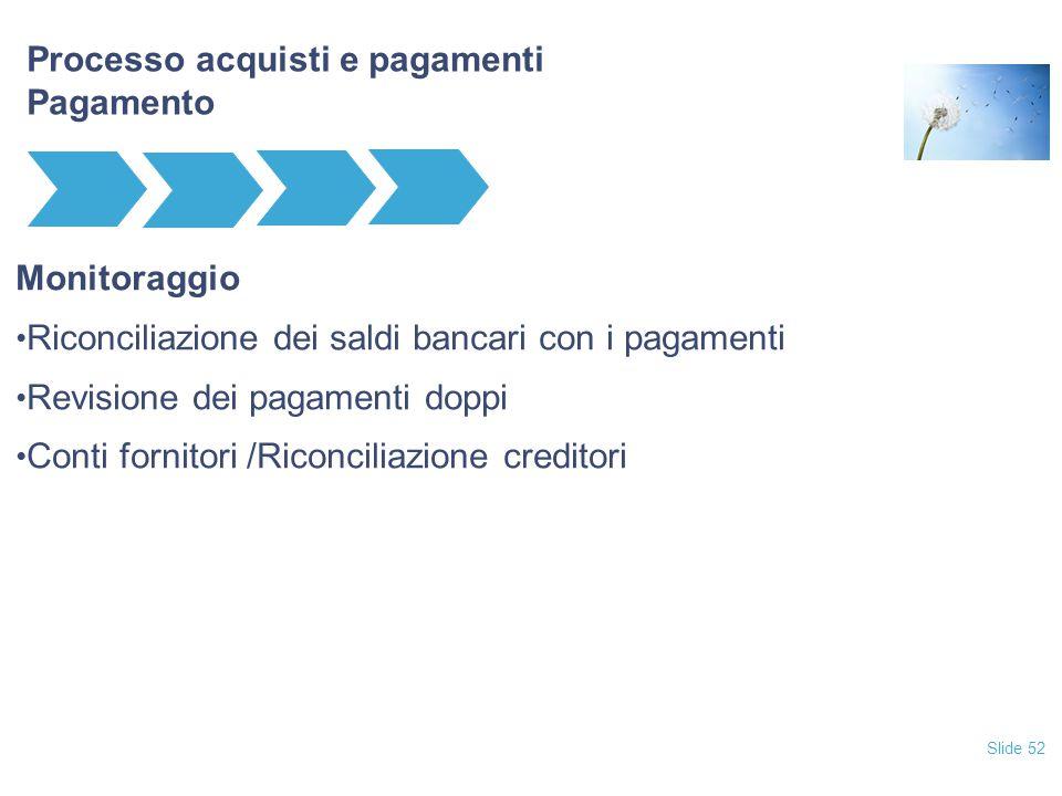 Processo acquisti e pagamenti Pagamento