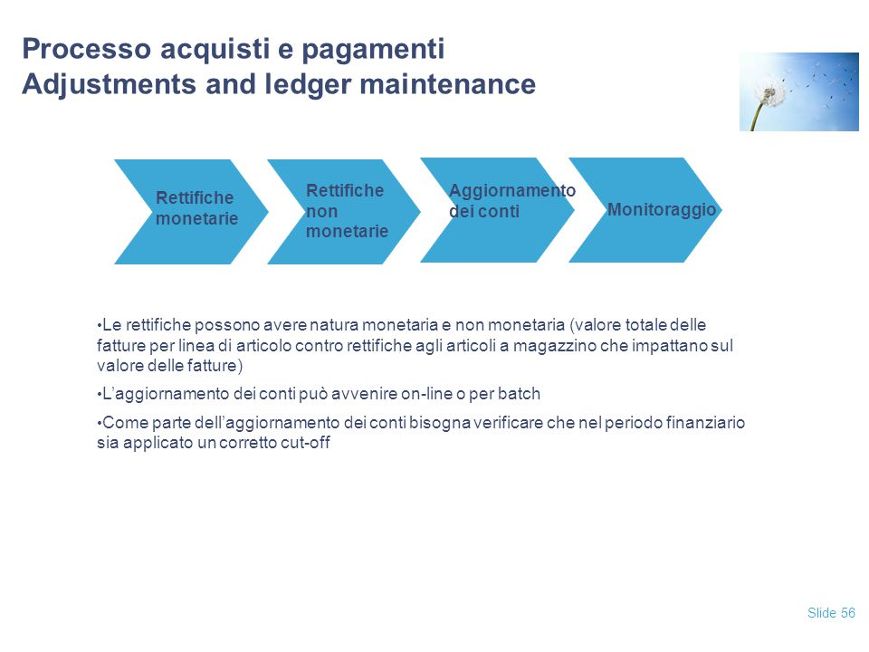 Processo acquisti e pagamenti Adjustments and ledger maintenance