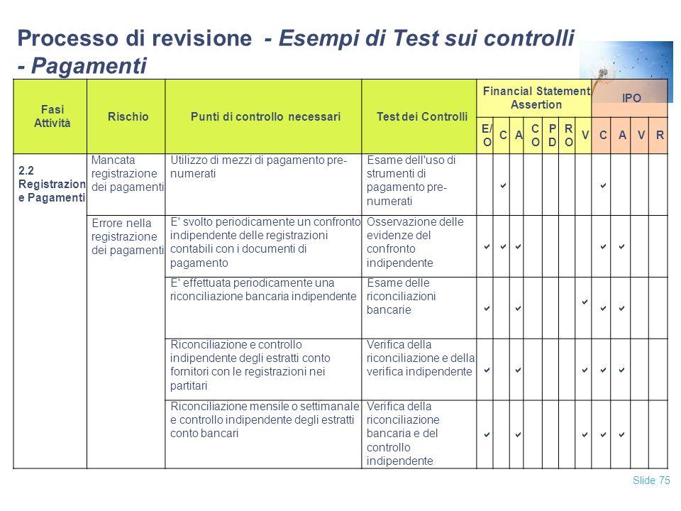 Processo di revisione - Esempi di Test sui controlli - Pagamenti