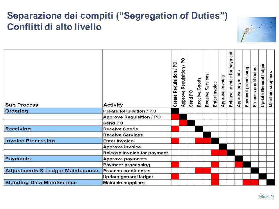 Separazione dei compiti ( Segregation of Duties ) Conflitti di alto livello