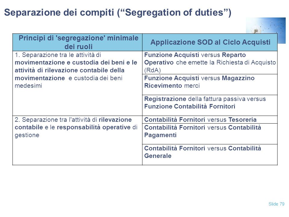 Separazione dei compiti ( Segregation of duties )