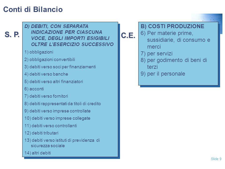 Conti di Bilancio S. P. C.E. B) COSTI PRODUZIONE
