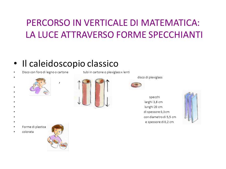 Il caleidoscopio classico