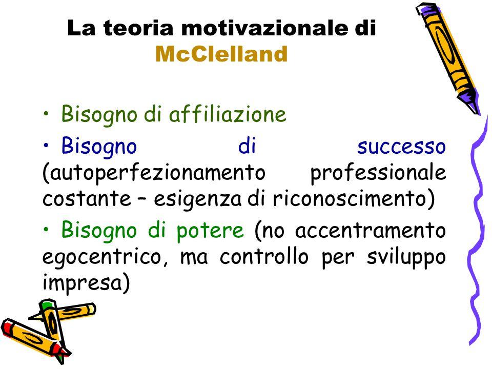 La teoria motivazionale di McClelland