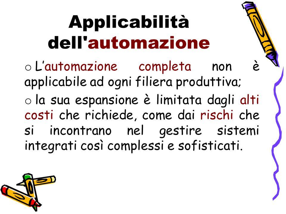 Applicabilità dell automazione
