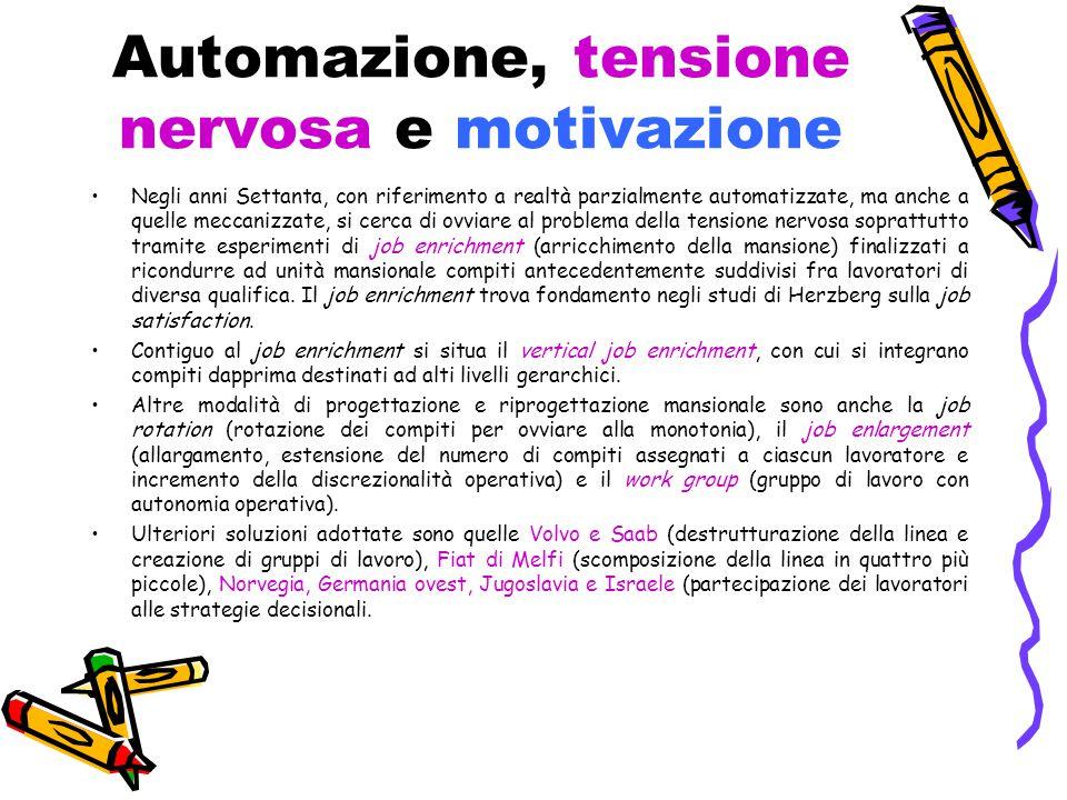 Automazione, tensione nervosa e motivazione