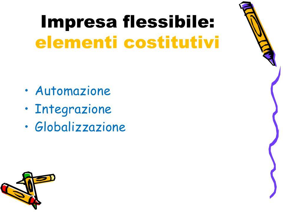 Impresa flessibile: elementi costitutivi