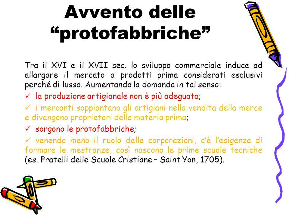 Avvento delle protofabbriche