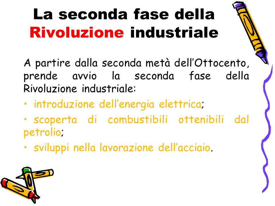 La seconda fase della Rivoluzione industriale