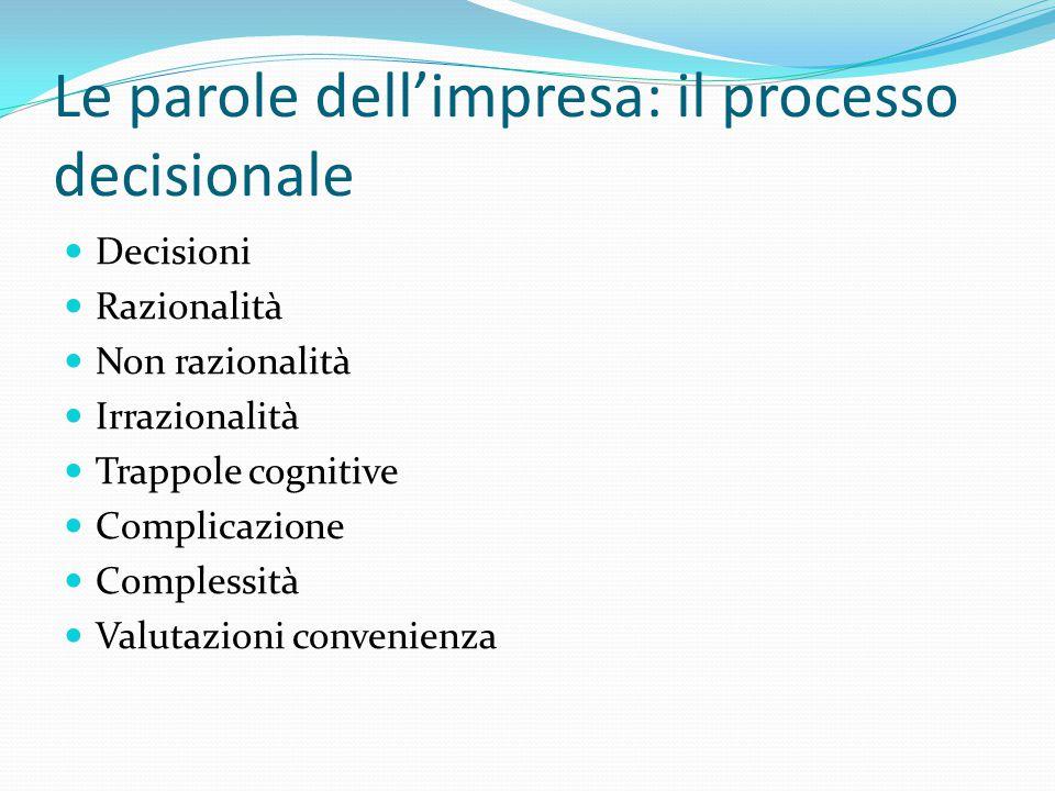 Le parole dell'impresa: il processo decisionale