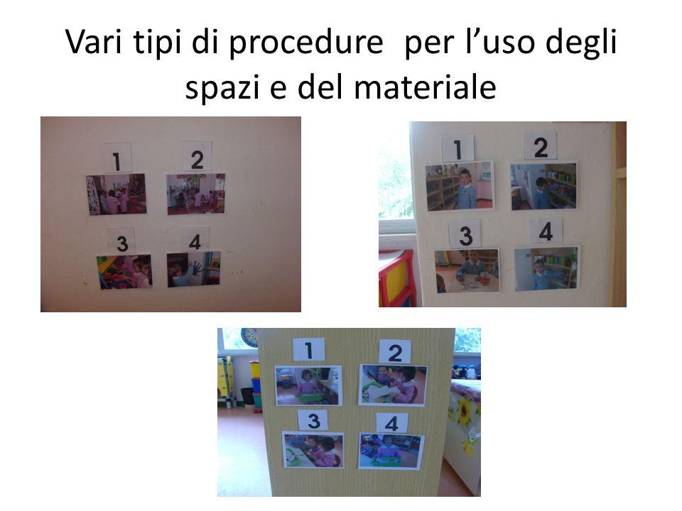 Vari tipi di procedure per l'uso degli spazi e del materiale