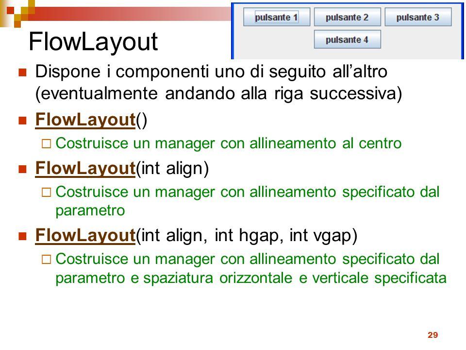 FlowLayout Dispone i componenti uno di seguito all'altro (eventualmente andando alla riga successiva)