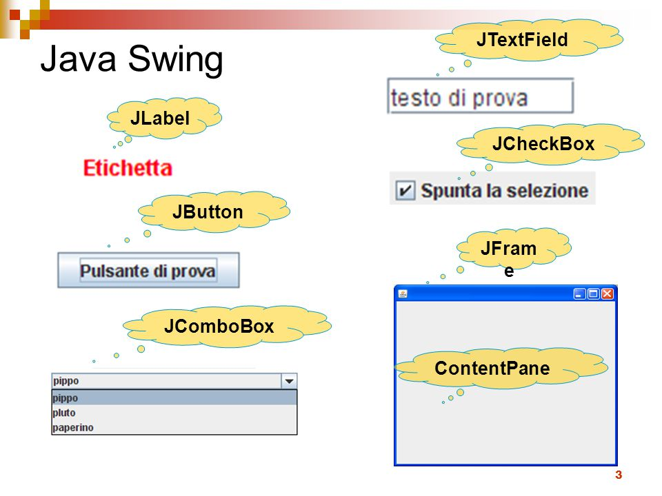 Java Swing JTextField JLabel JCheckBox JButton JFrame JComboBox