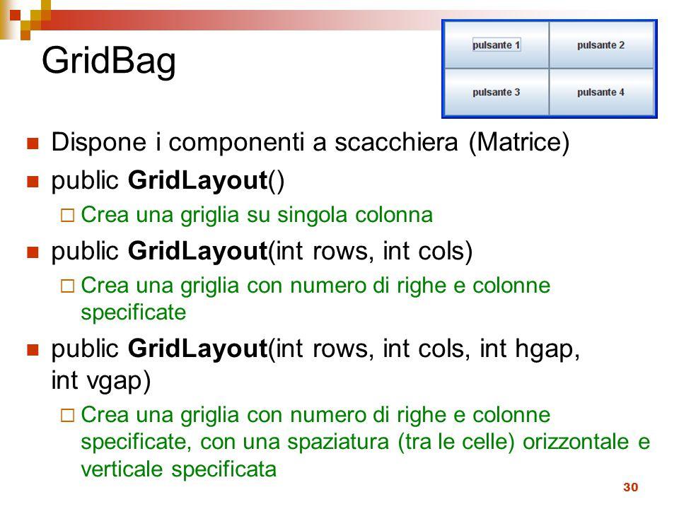 GridBag Dispone i componenti a scacchiera (Matrice)