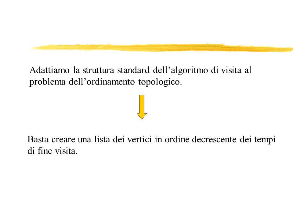 Adattiamo la struttura standard dell'algoritmo di visita al