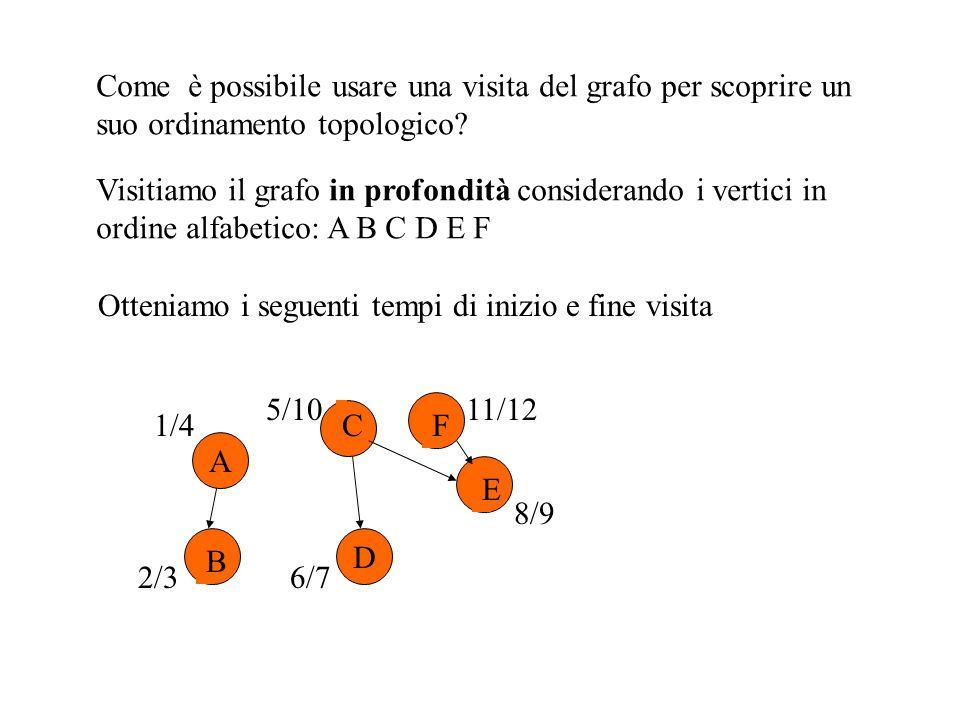 Come è possibile usare una visita del grafo per scoprire un