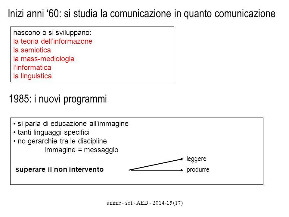 Inizi anni '60: si studia la comunicazione in quanto comunicazione