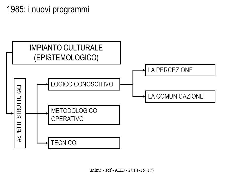 IMPIANTO CULTURALE (EPISTEMOLOGICO)