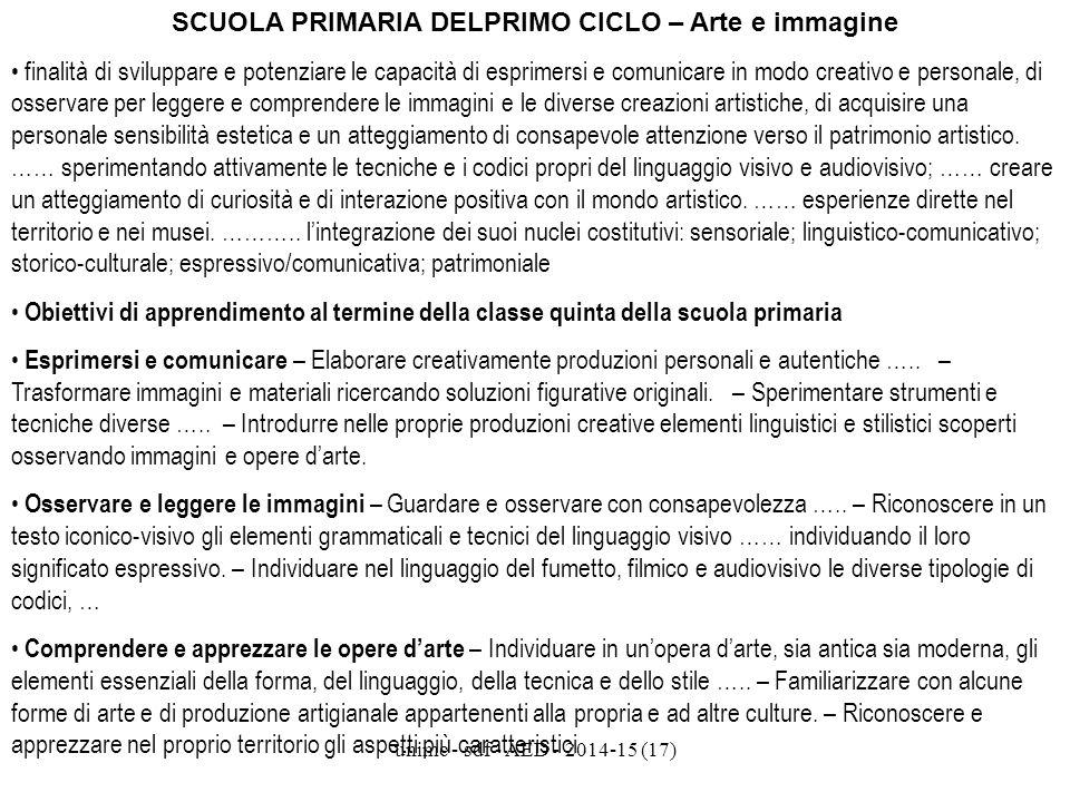 SCUOLA PRIMARIA DELPRIMO CICLO – Arte e immagine