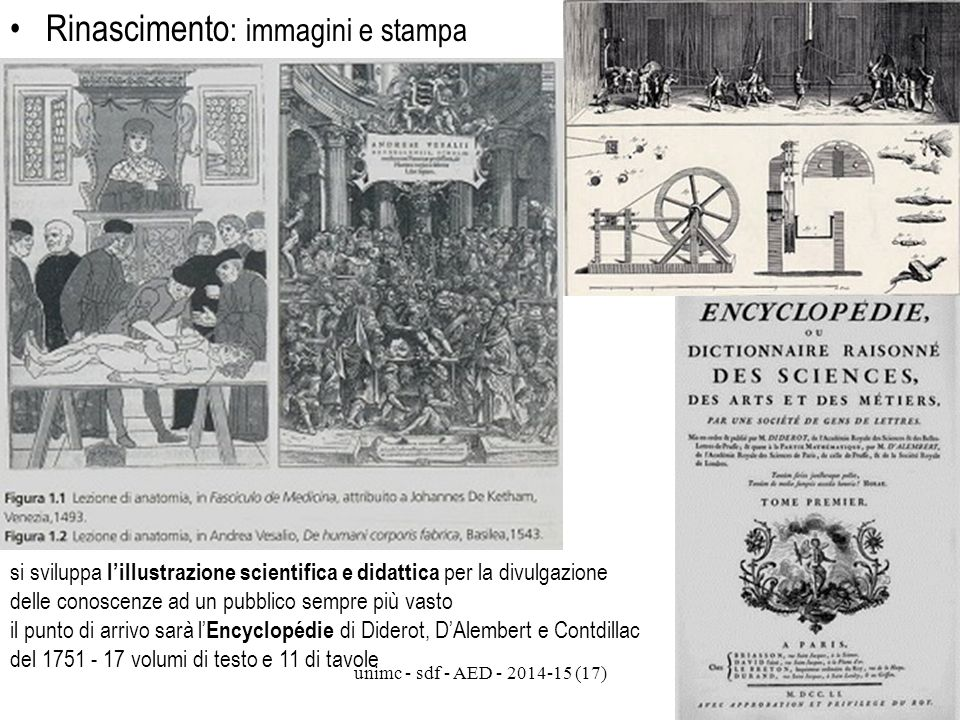 Rinascimento: immagini e stampa