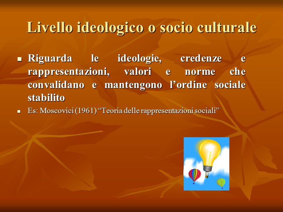 Livello ideologico o socio culturale