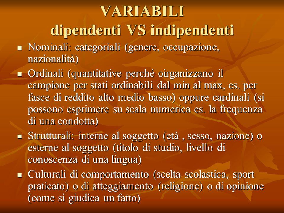 VARIABILI dipendenti VS indipendenti
