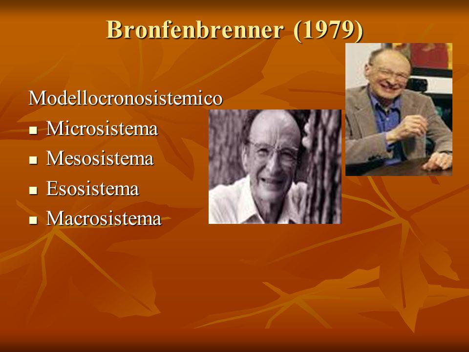 Bronfenbrenner (1979) Modellocronosistemico Microsistema Mesosistema