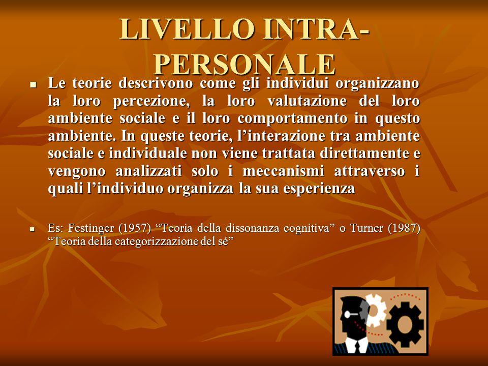 LIVELLO INTRA-PERSONALE