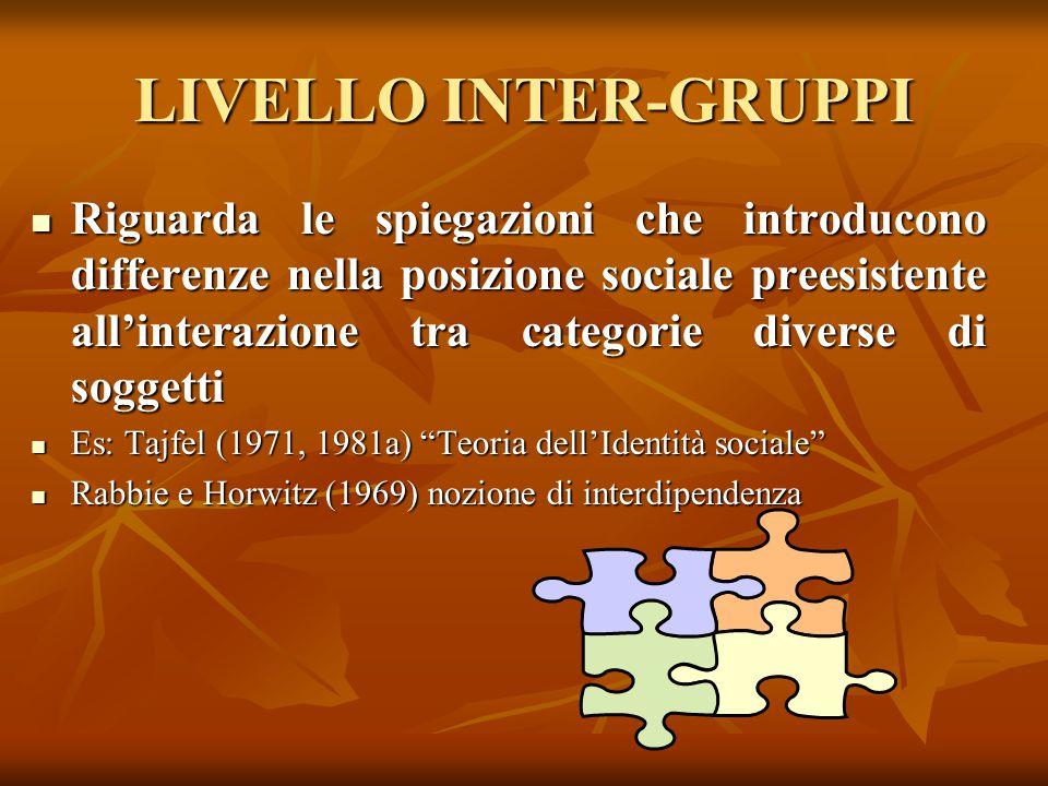 LIVELLO INTER-GRUPPI