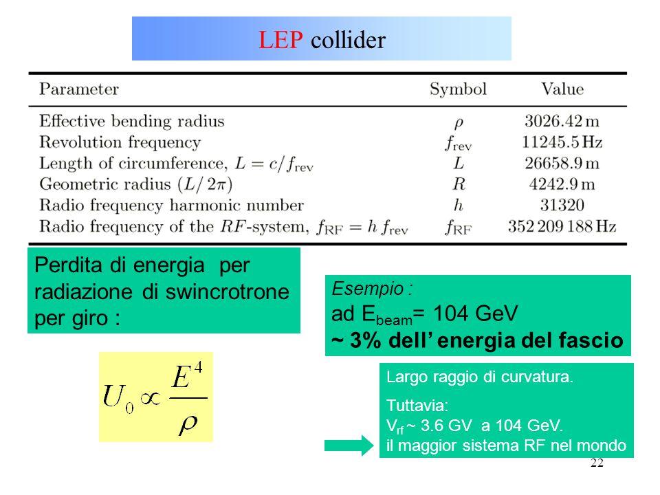 LEP collider Perdita di energia per radiazione di swincrotrone per giro : Esempio : ad Ebeam= 104 GeV.