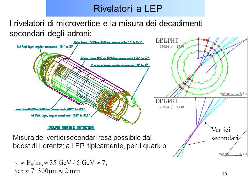Rivelatori a LEP I rivelatori di microvertice e la misura dei decadimenti. secondari degli adroni: