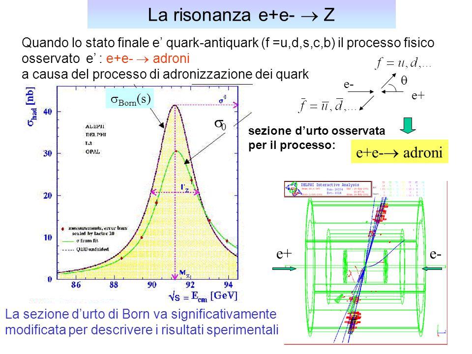 La risonanza e+e-  Z s0 e+e- adroni e+ e-