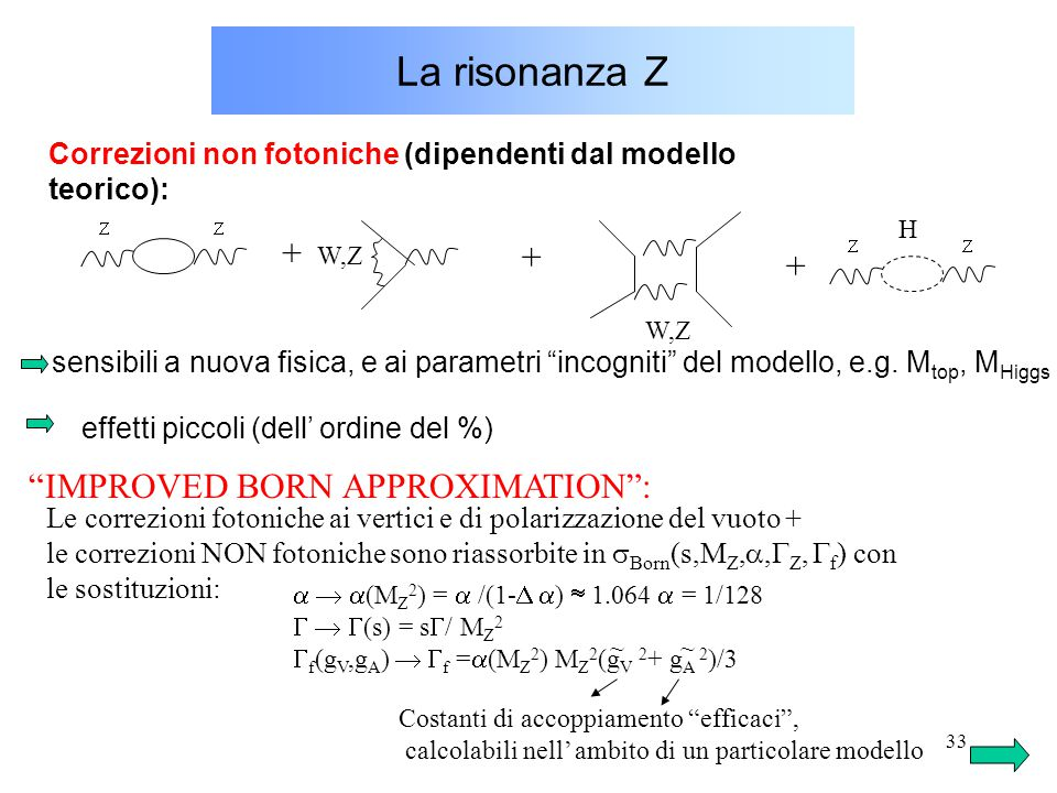 La risonanza Z + + + IMPROVED BORN APPROXIMATION :