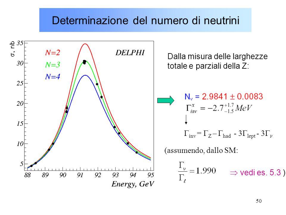 Determinazione del numero di neutrini