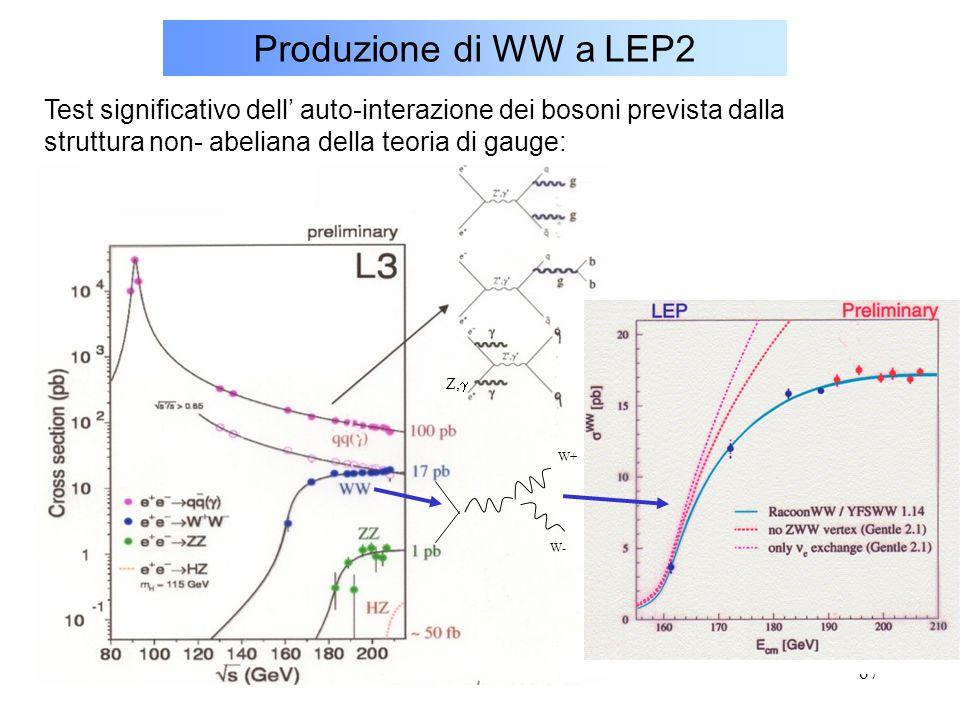 Produzione di WW a LEP2 Test significativo dell' auto-interazione dei bosoni prevista dalla struttura non- abeliana della teoria di gauge: