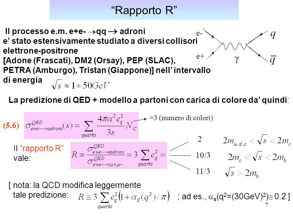 Rapporto R g Il processo e.m. e+e- qq  adroni e-