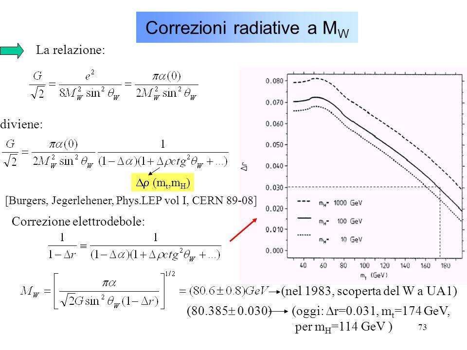 Correzioni radiative a MW