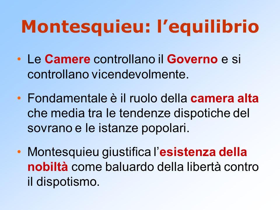 Montesquieu: l'equilibrio