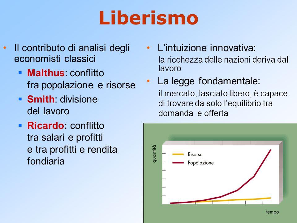 Liberismo Il contributo di analisi degli economisti classici