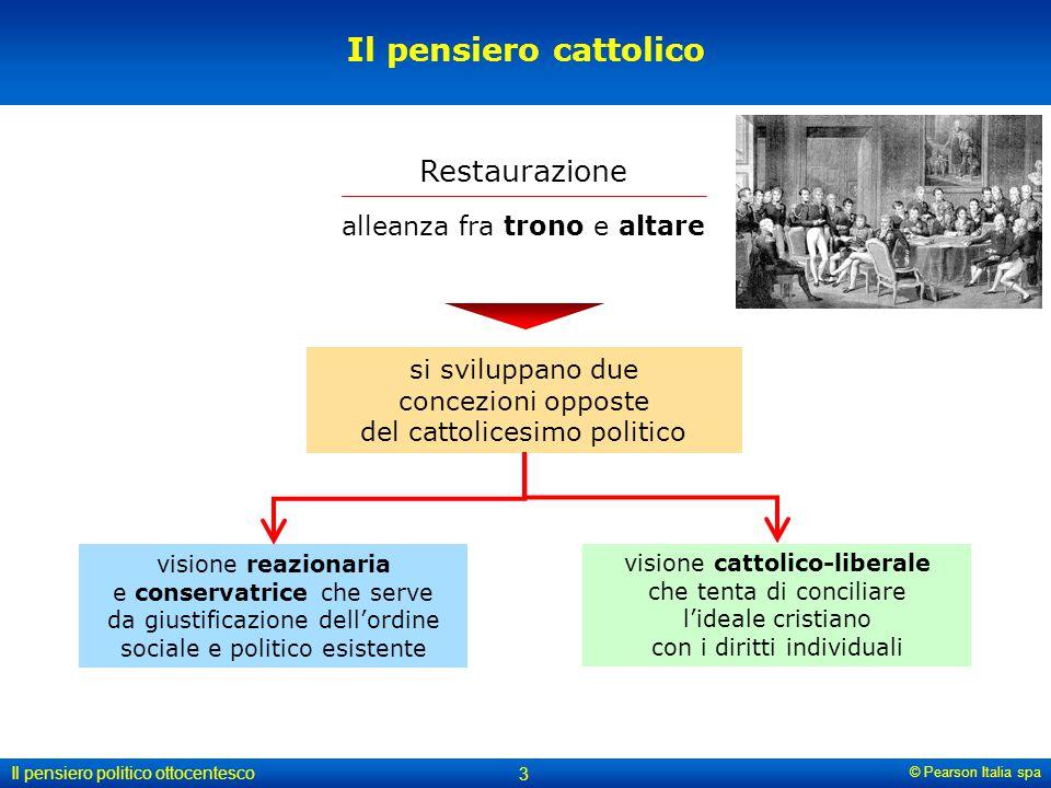 Il pensiero cattolico Restaurazione alleanza fra trono e altare